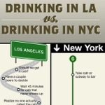 drinking-los-angeles-vs-drinking-nyc-t