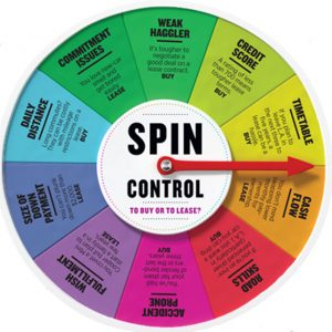 Spin Control: To buy, or to lease?